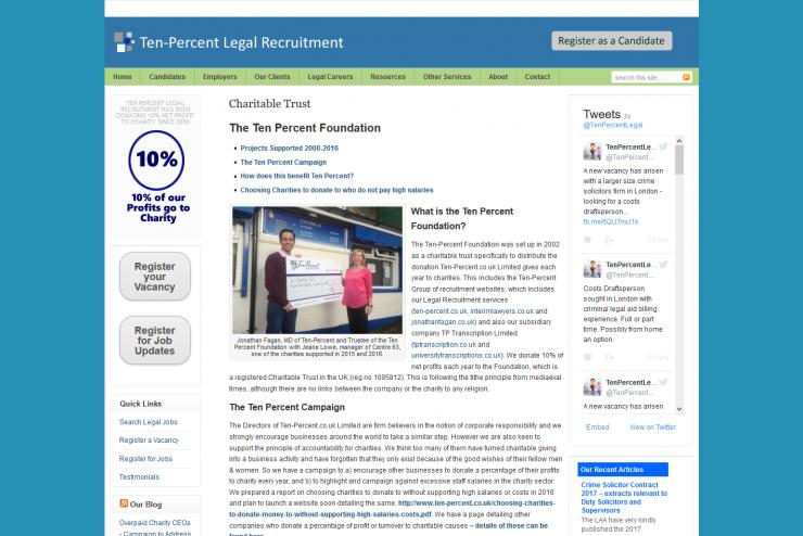 Ten Percent Foundation